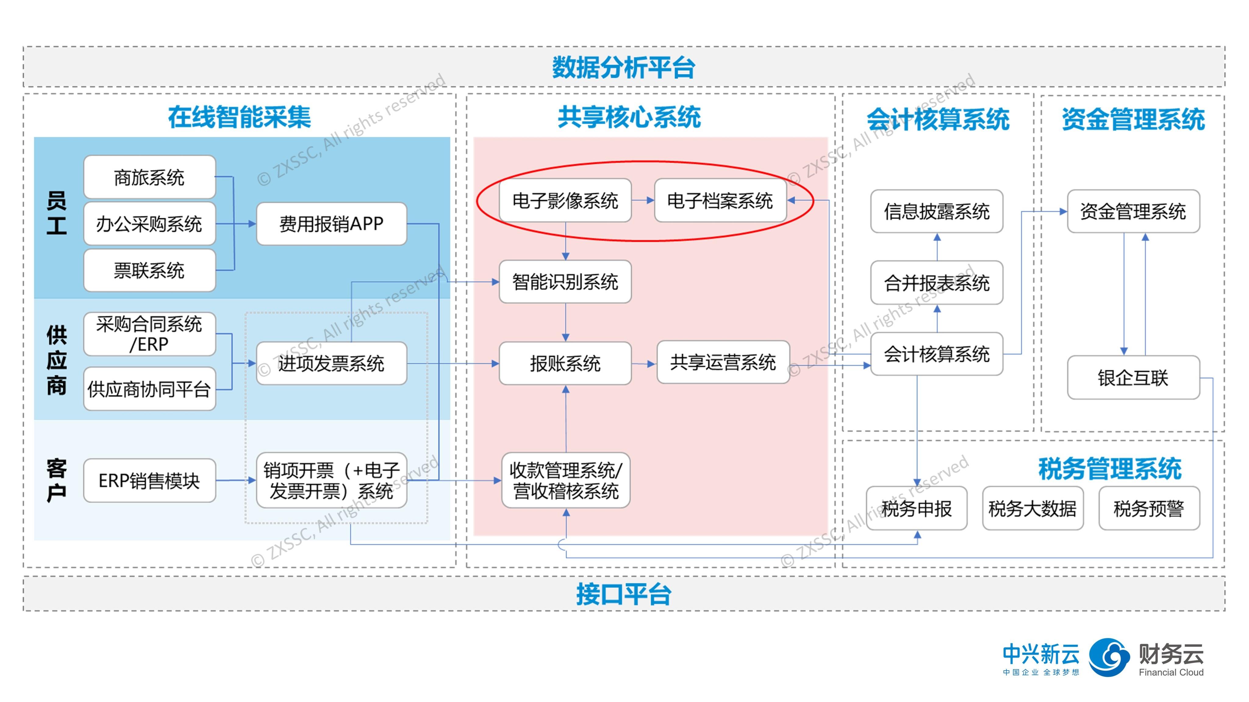 07 系统架构.jpg