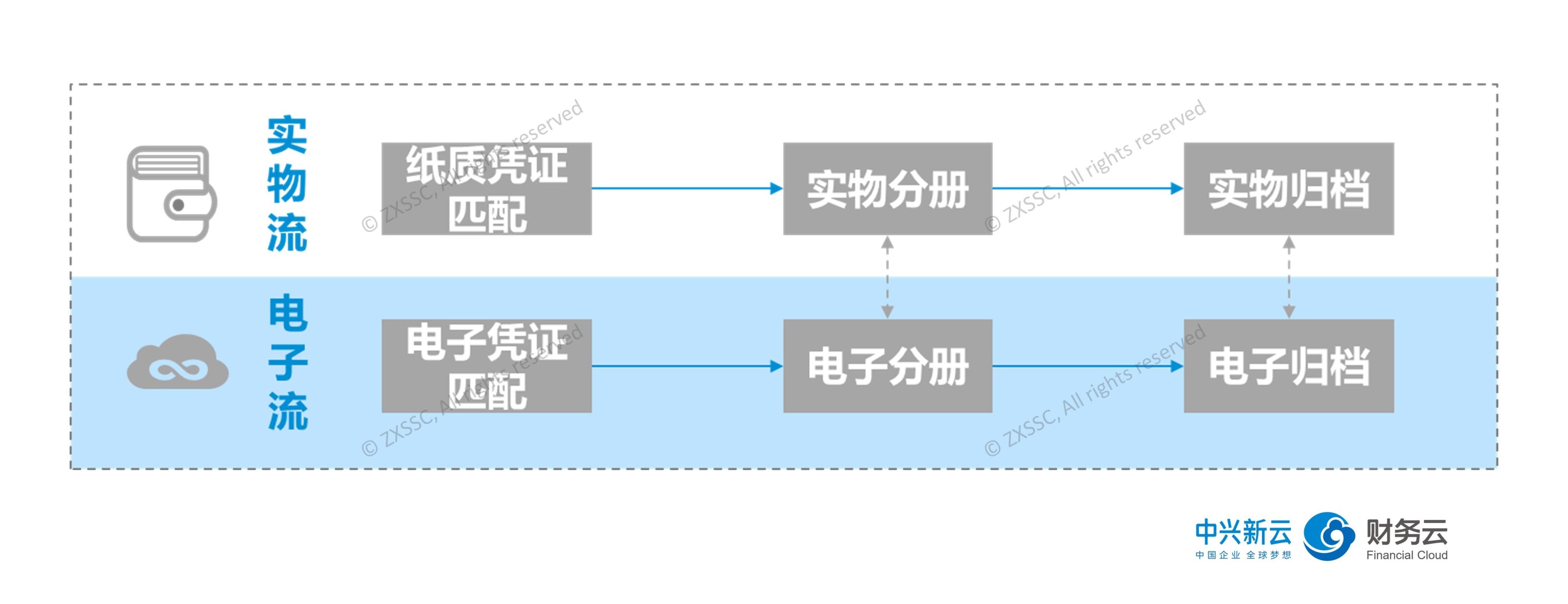 10档案管理高效化.jpg