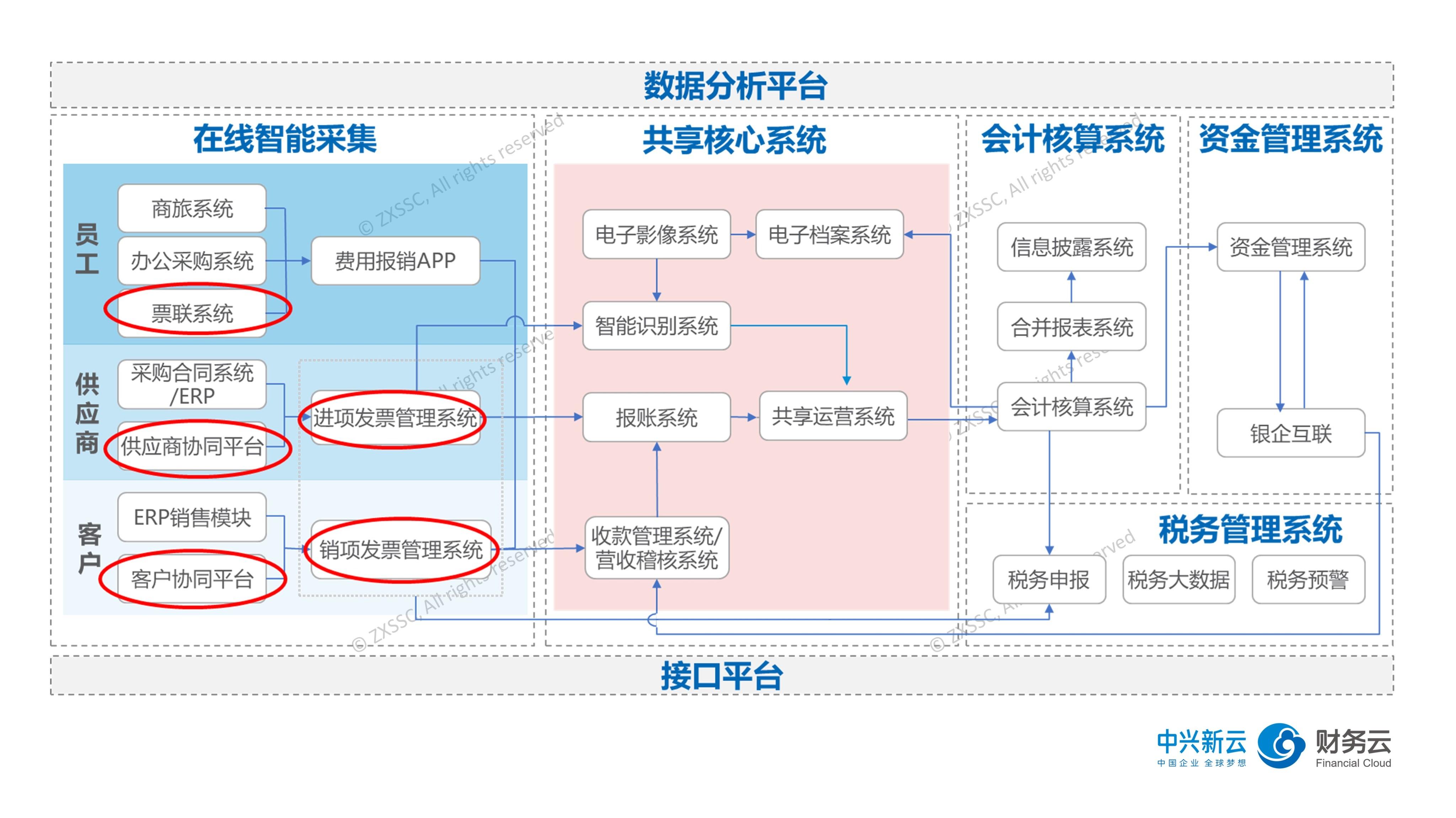 专票电子化PPT (2).jpg