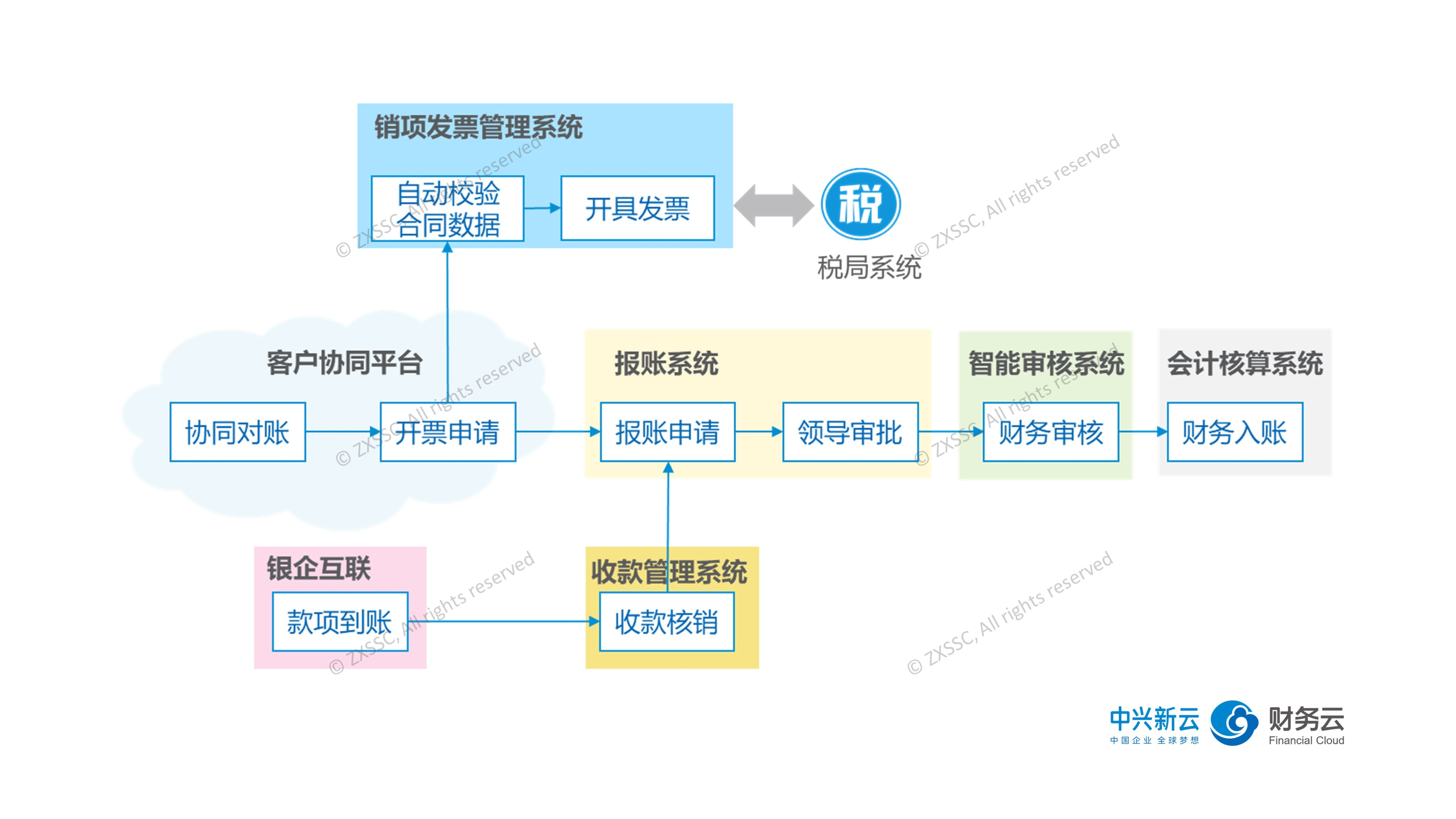 专票电子化PPT (5).jpg