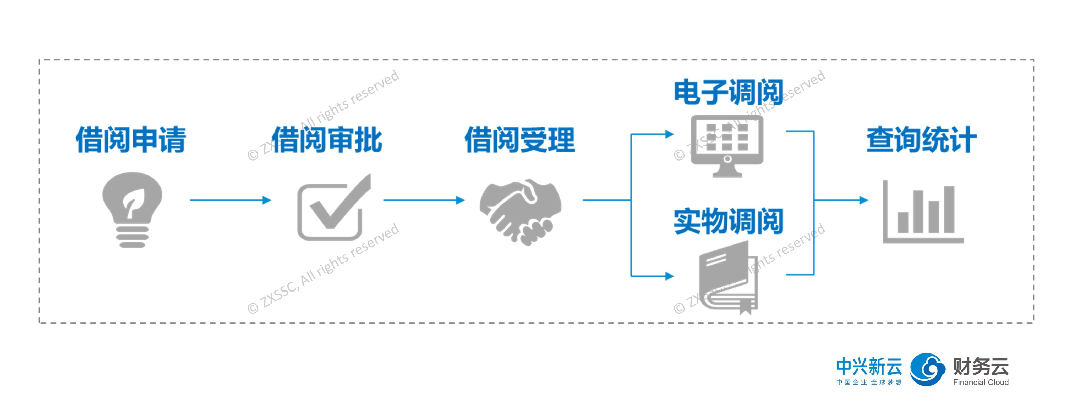 12档案管理规范化.jpg