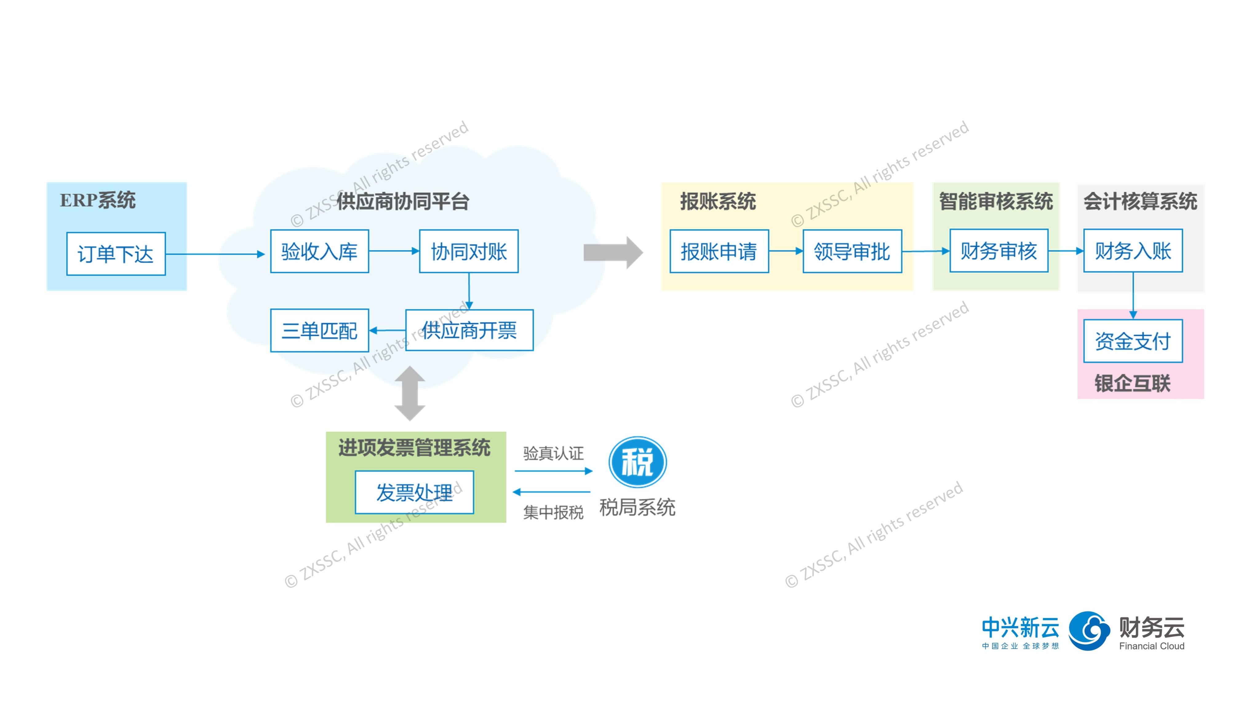 专票电子化PPT (4).jpg