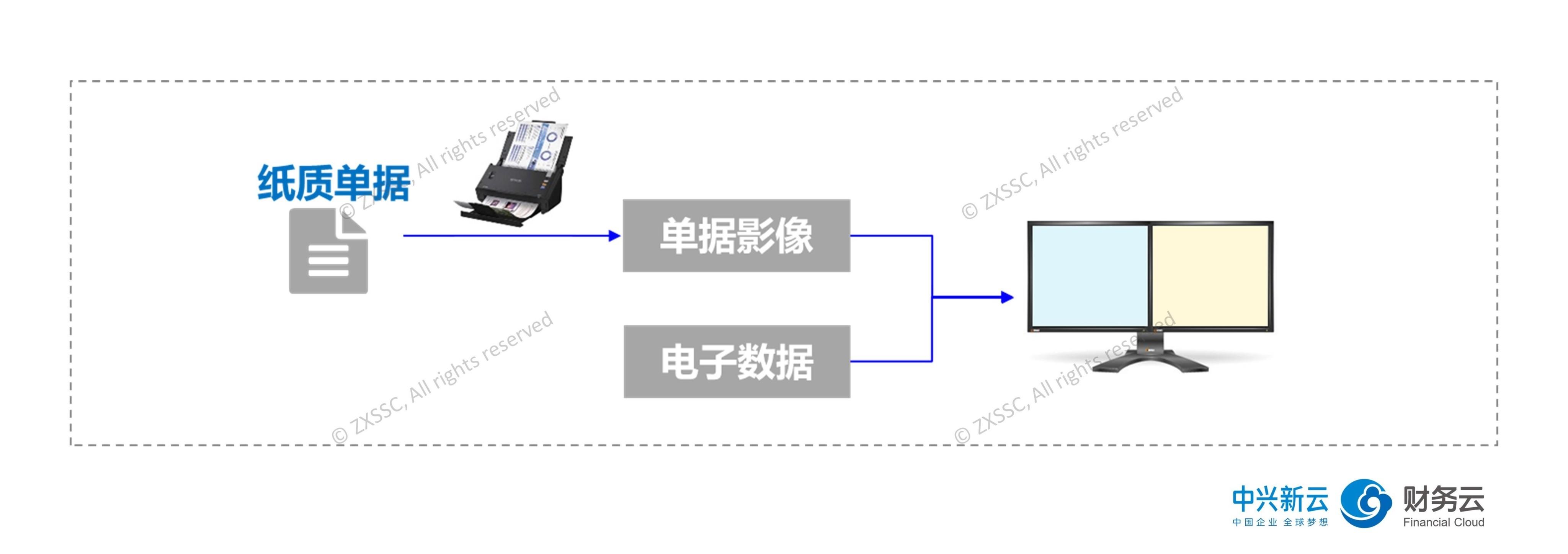 08 信息采集电子化.jpg
