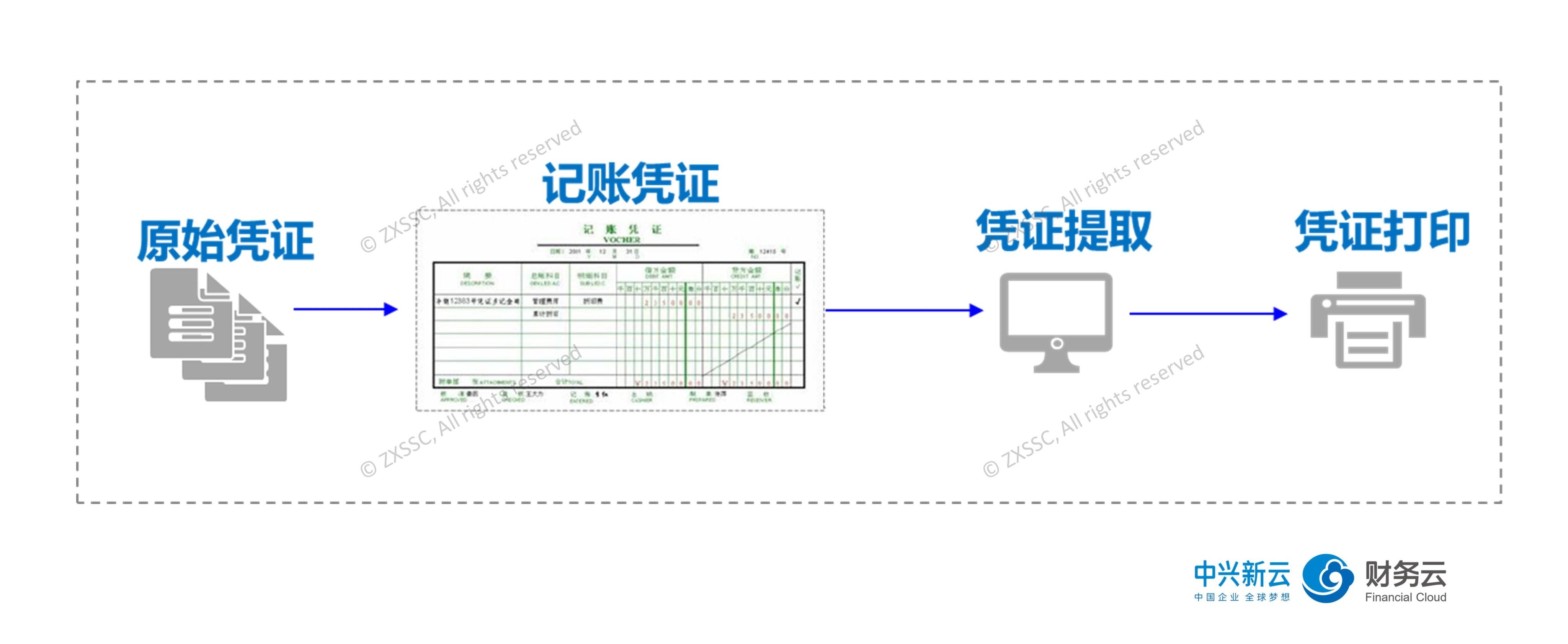 09凭证管理自动化.jpg