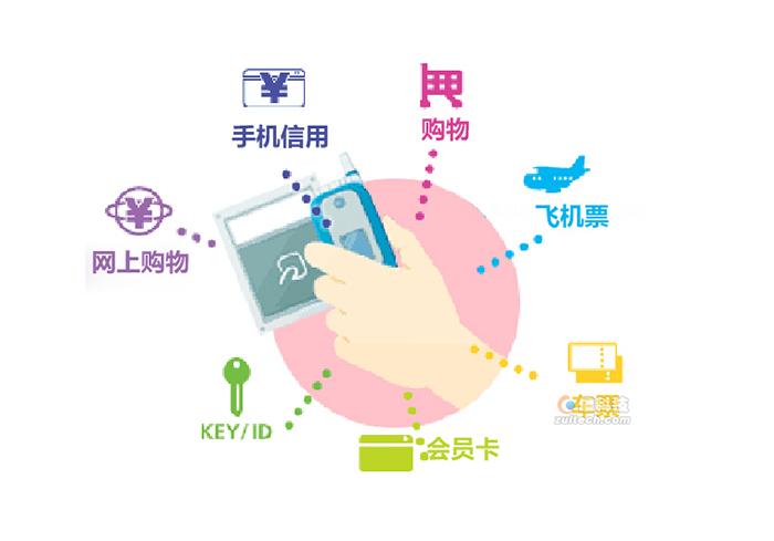 瀚银手机刷卡器刷信用卡,移动支付让生活更美2.jpg
