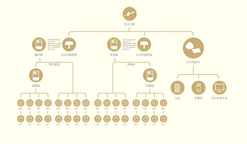 智能电网-(1).jpg