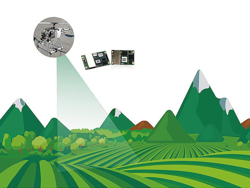 植保无人机主要由飞行平台、飞控、喷洒机构三部分组成,通过飞控来控制飞行平台按照预定路线进行农药喷洒作业。飞控按照功能又可分为增稳飞控、半自动和全自动飞控。诺瓦泰和北斗星通自主导航板卡可以为后两种飞控提供高精度位置参考和校准,结合机载IMU 输出航向、俯仰、横滚三轴姿态参数,帮助飞控实现对飞机飞行姿态的控制和调整。同时在作业前也需要卫星定位设备对待作业对象进行位置标定,实现自主识别作业范围,提高作业效率。