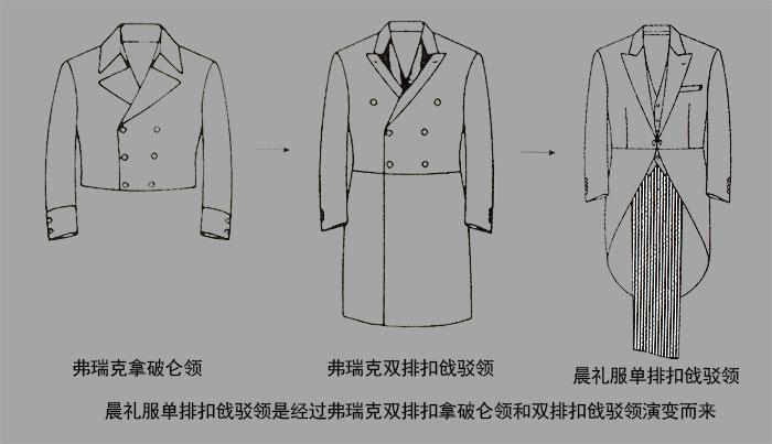 脱去上衣,晨礼服的准背心为双排六粒扣戗驳领(或青果领).